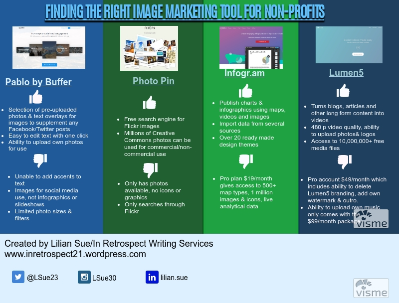 Finding the Right Image Marketing Tools for Non-Profits Pablo to Lumen5