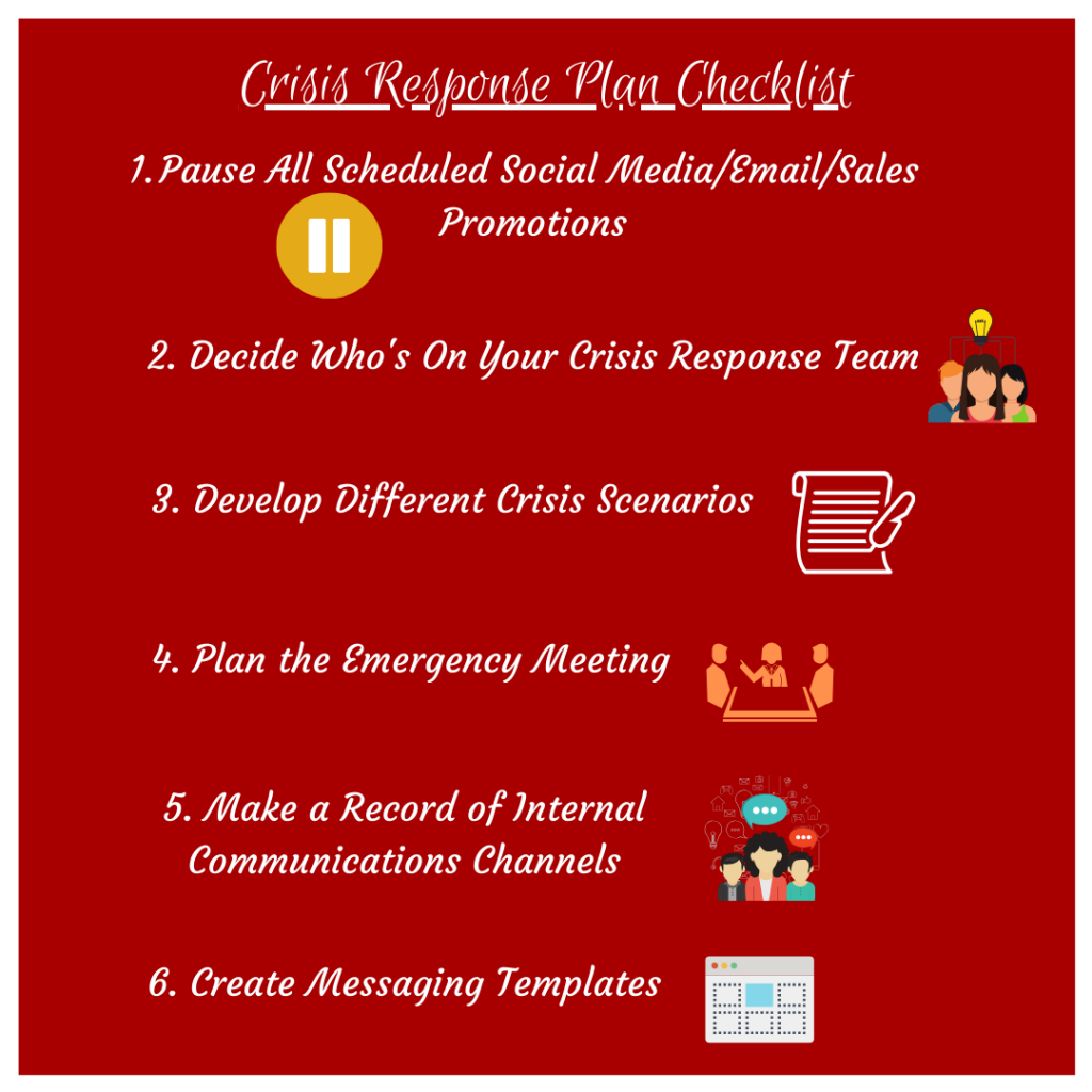 Crisis Communications Plan Checklist
